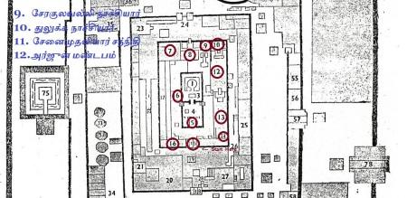 துலுக்கநாச்சி சந்நிதி - ஶ்ரீரங்கம் கோவில்