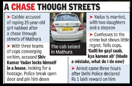 uber-car-driver-rape